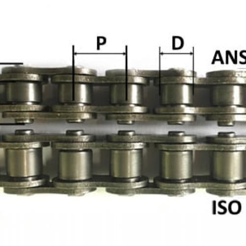 Как отличить приводную роликовую цепь ISO, ANSI, ГОСТ