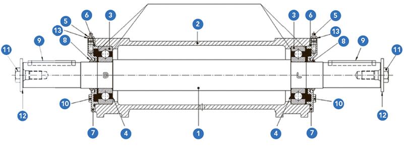 Конструкция двухоопорного подшипникового узла