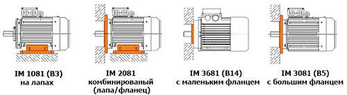 Модфикации электродвигателей