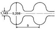 ремень зубчатый двусторонний метрический неопреновый HTD-5m