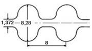ремень зубчатый двусторонний метрический неопреновый HTD-8m
