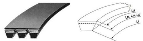 ремень многоручьевой узкого профиля