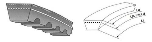 ремень клиновой стандартного профиля зубчатый