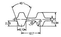 ремень зубчатый двусторонний дюймовый D-H