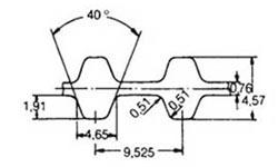 ремень зубчатый двусторонний дюймовый D-L