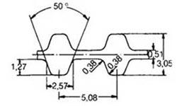 ремень зубчатый двусторонний дюймовый D-XL