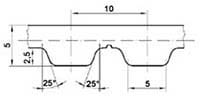 ремень зубчатый в погонных метрах полиуретановый AT10