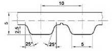 ремень зубчатый метрический полиуретановый AT10