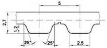 ремень зубчатый метрический полиуретановый AT5