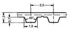 ремень зубчатый метрический полиуретановый T2.5