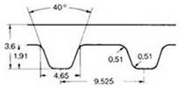 ремень зубчатый дюймовый L