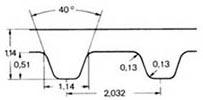 ремень зубчатый дюймовый MXL