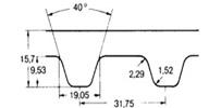 ремень зубчатый дюймовый XXH